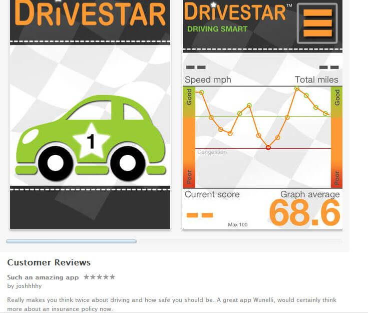Telematics trends in the uk the digital insurer for Motor trend app not working