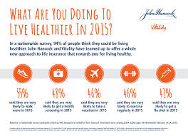 John Hancock Redefines Life Insurance With Vitality Program The